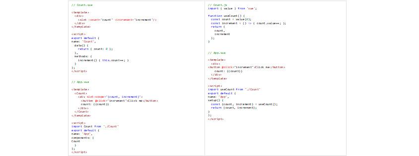 그림3 - 버튼 클릭횟수를 세는 컴포넌트. Renderless 컴포넌트 사용(좌), 함수 기반 API 사용(우)