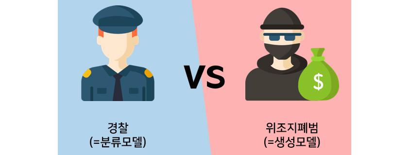 경찰(분류모델) vs 위조지폐범(생성모델)