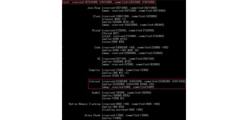 그림 4: Internal이 급증한 모습 : Java Heap List<ByteBuffer> buffers =  new ArrayList<ByteBuffer>() for(int i=0;i<100;100;i++){ buffer.ass(bytebuffer.allocatedirect(25000));thread.sleep(1000);}ClassList<ByteBuffer> buffers =  new ArrayList<ByteBuffer>() for(int i=0;i<100;100;i++){ buffer.ass(bytebuffer.allocatedirect(25000));thread.sleep(1000);}ThreadList<ByteBuffer> buffers =  new ArrayList<ByteBuffer>() for(int i=0;i<100;100;i++){ buffer.ass(bytebuffer.allocatedirect(25000));thread.sleep(1000);}CodeList<ByteBuffer> buffers =  new ArrayList<ByteBuffer>() for(int i=0;i<100;100;i++){ buffer.ass(bytebuffer.allocatedirect(25000));thread.sleep(1000);}GCList<ByteBuffer> buffers =  new ArrayList<ByteBuffer>() for(int i=0;i<100;100;i++){ buffer.ass(bytebuffer.allocatedirect(25000));thread.sleep(1000);}internalList<ByteBuffer> buffers =  new ArrayList<ByteBuffer>() for(int i=0;i<100;100;i++){ buffer.ass(bytebuffer.allocatedirect(25000));thread.sleep(1000);}symbolList<ByteBuffer> buffers =  new ArrayList<ByteBuffer>() for(int i=0;i<100;100;i++){ buffer.ass(bytebuffer.allocatedirect(25000));thread.sleep(1000);}Native Memory Tracking List<ByteBuffer> buffers =  new ArrayList<ByteBuffer>() for(int i=0;i<100;100;i++){ buffer.ass(bytebuffer.allocatedirect(25000));thread.sleep(1000);} Arena ClunkList<ByteBuffer> buffers =  new ArrayList<ByteBuffer>() for(int i=0;i<100;100;i++){ buffer.ass(bytebuffer.allocatedirect(25000));thread.sleep(1000);}