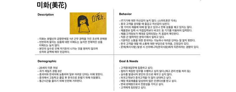 "면세점 모바일 POS 프로젝트의 Persona ""미화 - Description, behavior, Demographic, Goal & Needs"