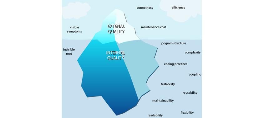 소프트웨어 품질 빙산