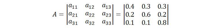 &nbsp&nbsp&nbsp&nbsp&nbsp│a₁₁ a₁₂ a₁₃│&nbsp&nbsp&nbsp│0.4   0.3   0.3│<br>                                       A = │a₂₁ a₂₂ a₂₃│ =  │0.2   0.6   0.2│<br>                            &nbsp&nbsp&nbsp│a₃₁ a₃₂ a₃₃│&nbsp&nbsp&nbsp│0.1   0.1   0.8│<br>                             상태 전이 확률 행렬