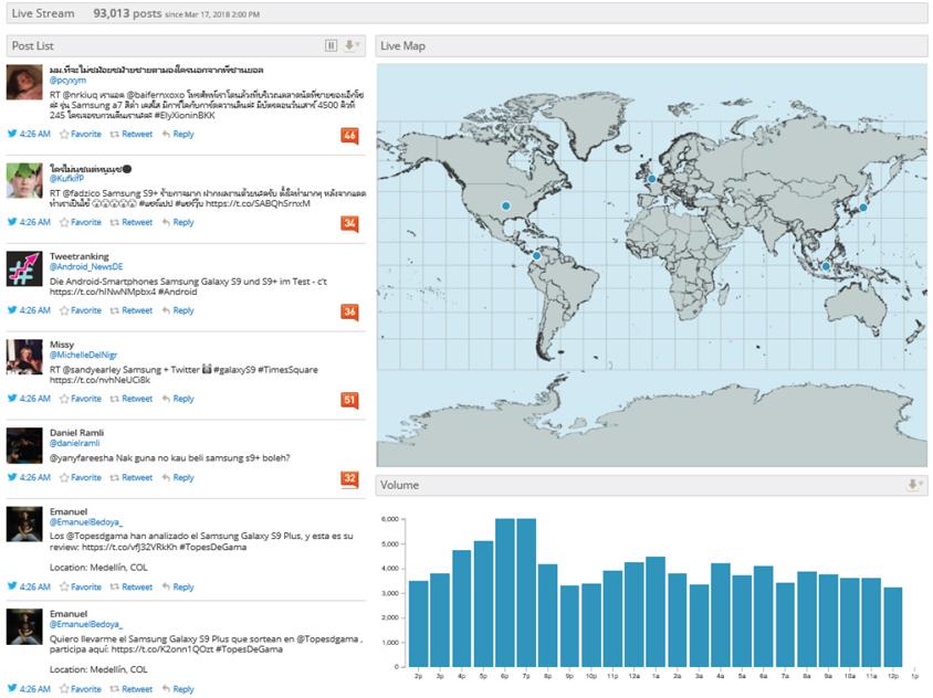자사 및 경쟁 브랜드/제품에 대한 글로벌 소비자 반응 실시간 수집 가능