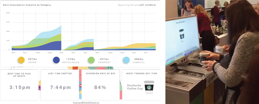 Intuitive AI에서 개발한 재활용 쓰레기 Assistant인 OSscar 모듈