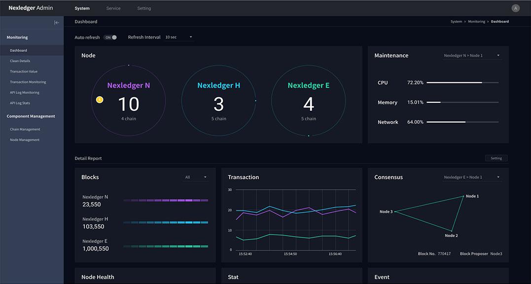 Nexledger Monitoring Dashboard