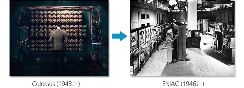 컴퓨팅의 발전 역사(양지와 음지)