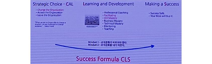 Success Formula CLS