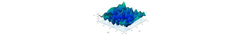 그림2 초매개변수와 모델성능과의 관계 : x와 y의 좌표값이 초매개변수 간 상호작용, 성능, 훈련오차, 평가(시험)오차, 자원, 수용력 간의 관계에 따라 결정된다