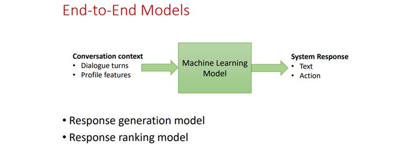 아마존에서 구축하고 있는 end to end 학습모델 - 고객과의 대화이력과 고객의 프로파일을 input으로하고, 고객에게 반응한 텍스트와 액션을 output 으로 주어 모델을 학습시키는  방식