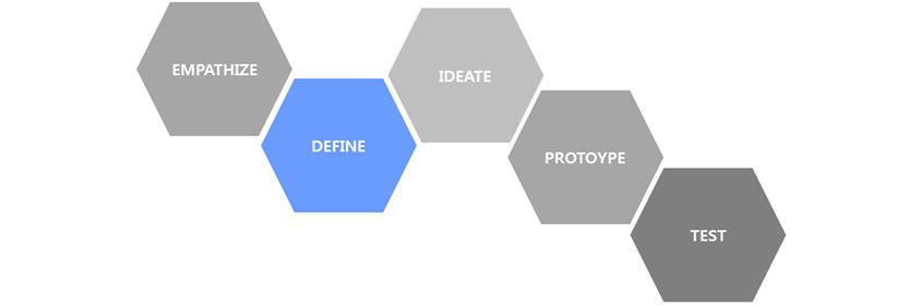 디자인 씽킹의 5단계 중 2번째 단계 문제정의