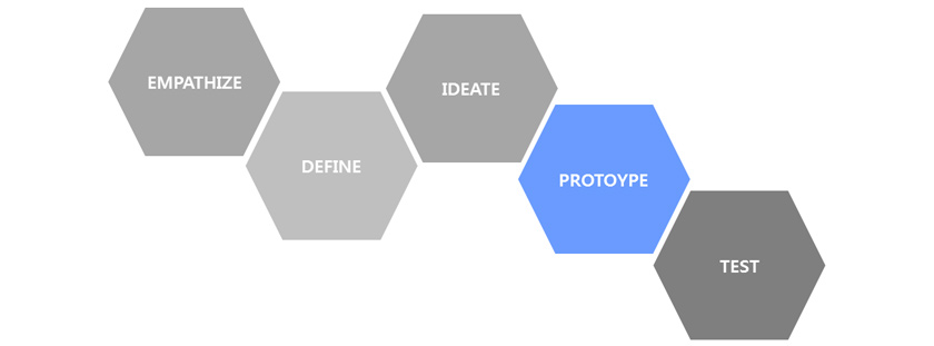 프로젝트 상황에 맞는 아이디어 단계별 방법론