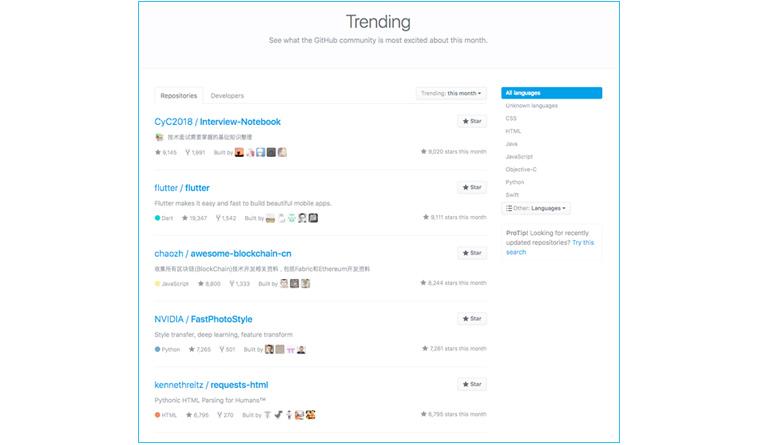 3월의 트렌드를 웹서치한 화면. Repositories탭이 선택된 상태로 3월의 트렌드 프로젝트들이 보인다. 프로젝트는 다음과 같다. CyC2018/Interview-Notebook, flutter/flutter, chaozh/awesome-blockchain-cn, NVIDIA/FastPhotoStyle, kennethreitz/requests-html