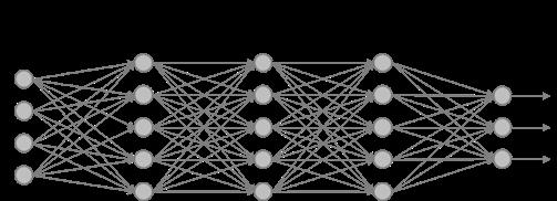 [그림 2] 레이어가 늘어남에 따라 기하급수적으로 증가하는 파라미터