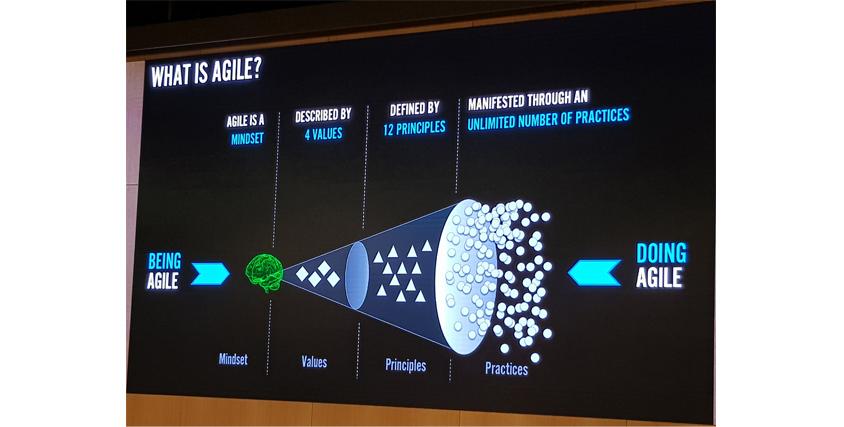 """근본적인 핵심은 Agile Mindset이며, 근원이 """"Being Agile"""