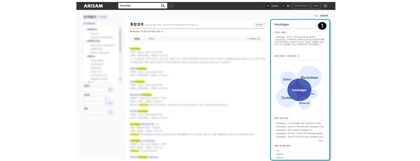 [그림 11] 지식 그래프를 활용한 지식포털 검색 고도화 사례(① 지식 그래프에서 추출한 관련 키워드 맵, 관련 사업 정보, 관련 임직원 정보, 관련 추천 지식을 제공)