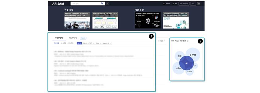 개인 관심 키워드 기반 지식 추천서비스를 제공하는 아리샘 샘플 화면