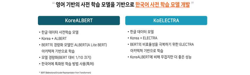 [그림 6] 한국어 사전학습 모델 개발