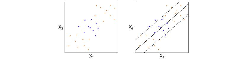 슈퍼 벡터 머신 -SVM, SVC 확장의 동기는 비선형 결정 경계를 허용하는 것입니다. 이것이 SVM (Support Vector Machine)의 도메인입니다. 이러한 상황에서 순수한 선형 SVC는 데이터에 명확한 선형 분리가 없기 때문에 성능이 매우 떨어집니다.다