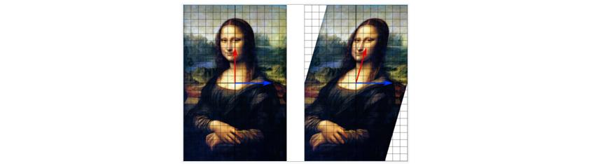 모나리자 그림의 선형 변환
