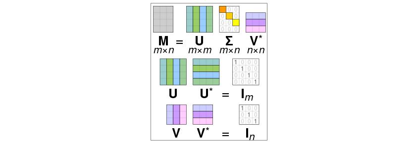 특이값 분해의 행렬곱