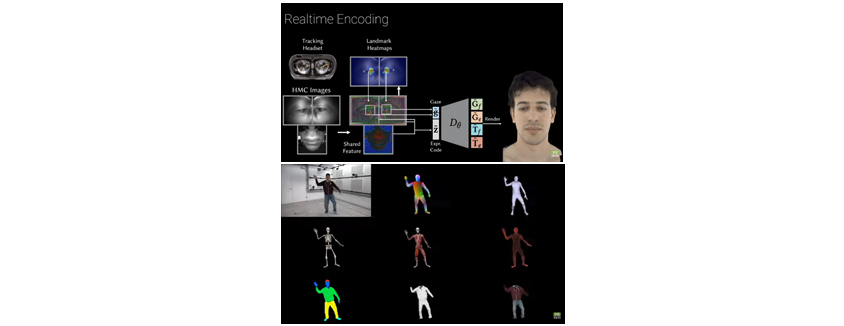 Facebook VR Research: Photorealistic Face & Body Tracked Avatars