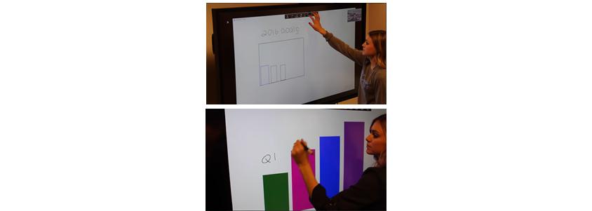 터치스크린으로 더욱 쉬워진 대화형 공동 작업(출처: Zoom)
