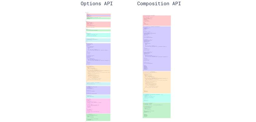 Options API와 Composition API의 코드 샘플로 Options API의 코드가 훨씬 복잡하다