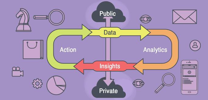 데이터 순환을 표현한 이미지