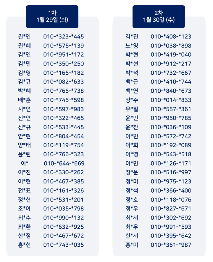 삼성SDS 솔루션 멘토링 참석자 리스트