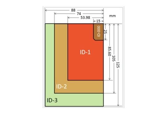 종류별로 카드 형식/ ID -3 ID -2, ID-1, ID-000