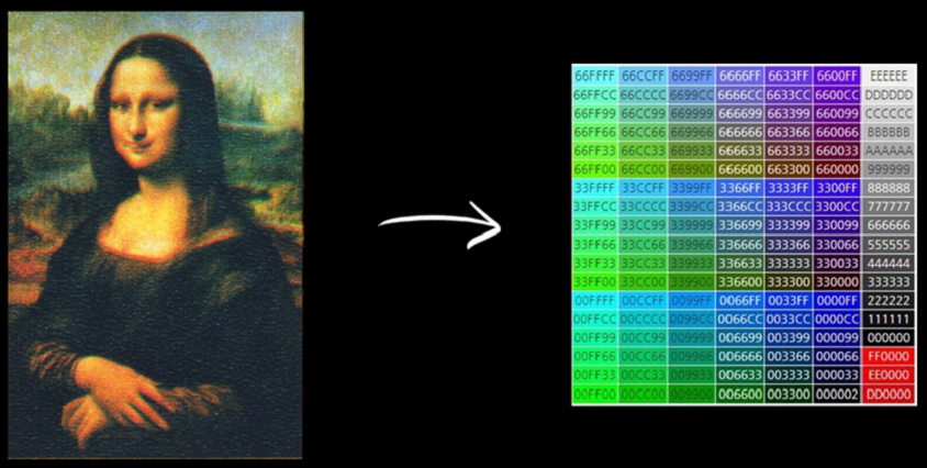 모나리자 그림 속 색깔의 점을 RGB 값으로 정보화했습니다.