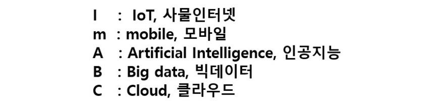 I   :  IoT, 사물인터넷 m  : mobile, 모바일 A  : Artificial Intelligence, 인공지능 B  : Big data, 빅데이터 C  : Cloud, 클라우드