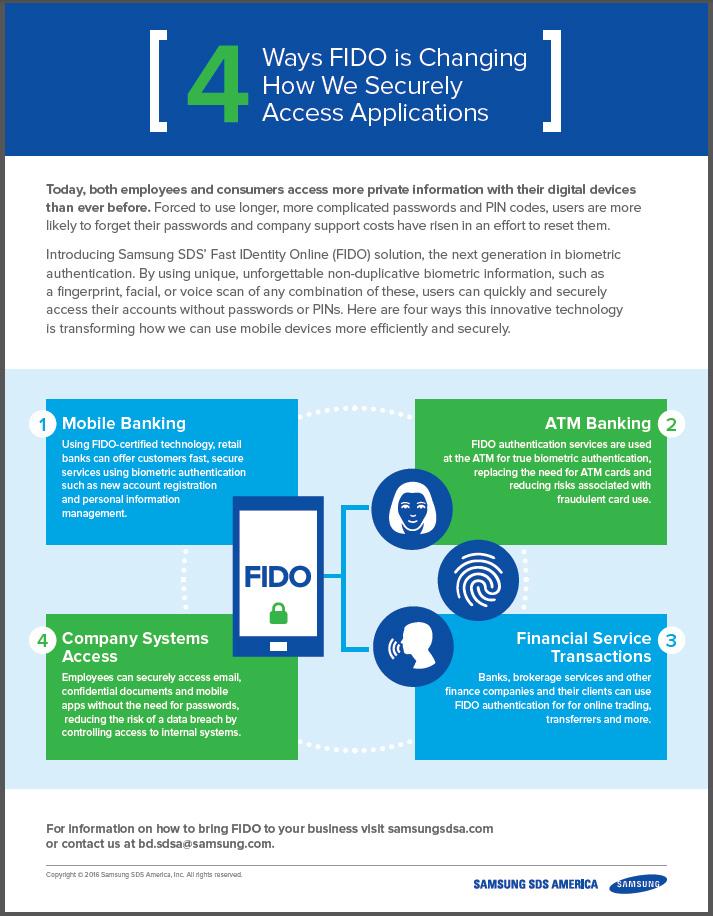 FIDO-Infographic-Four-Ways