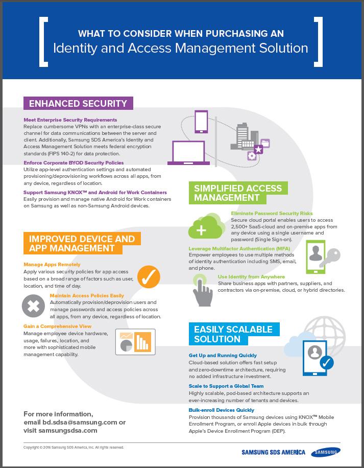 IAM-Considerations-Infographic