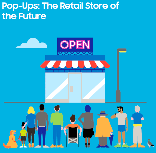 Pop-Ups: The Retail Store of the Future White Paper