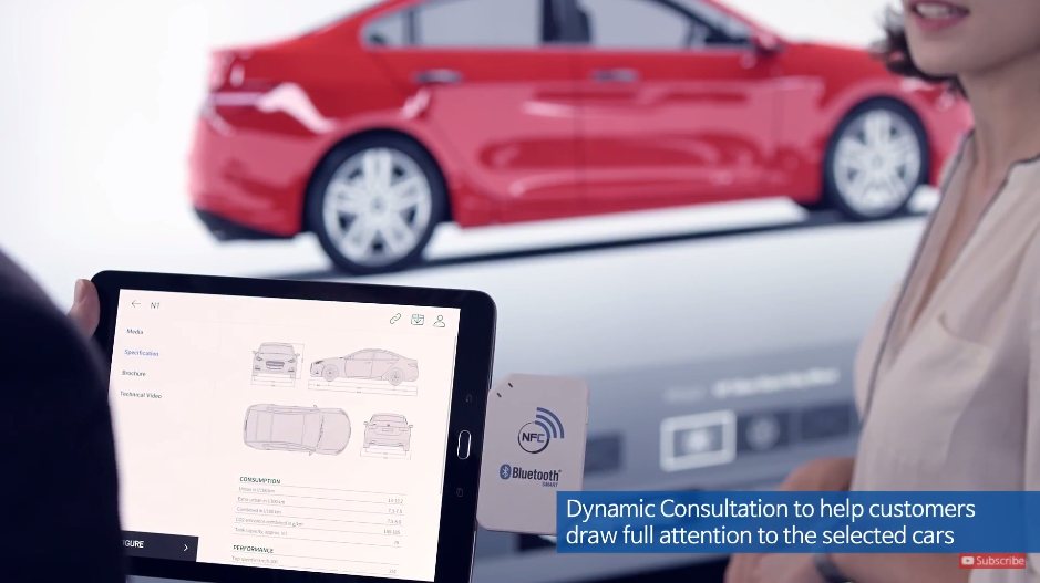 Meet your digital showroom, innovation in dealership