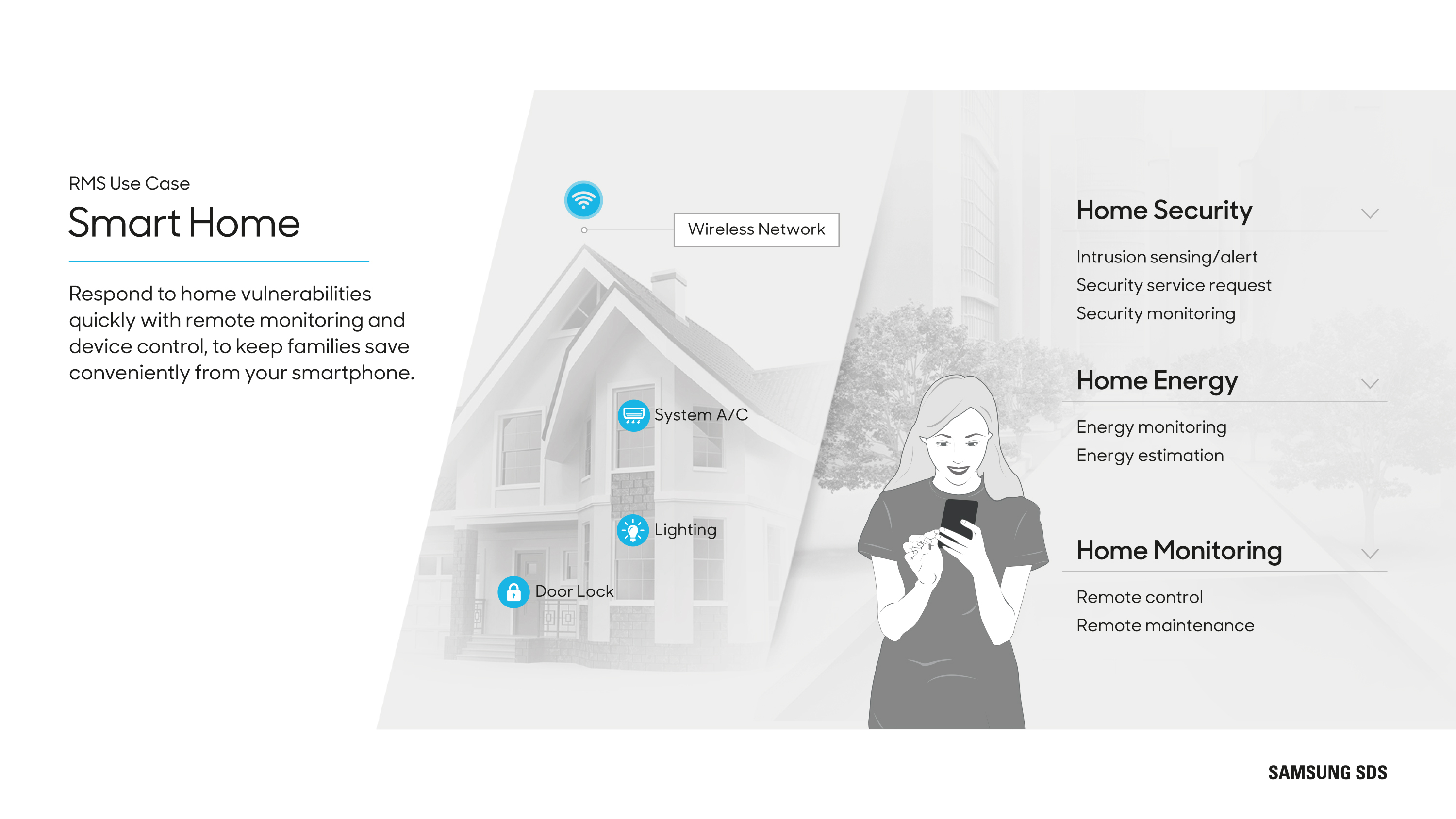 Smart Home Respond to home vulnerabilities quickly with remote monitoring and device control. Keep your family safe conveniently from your smartphone.