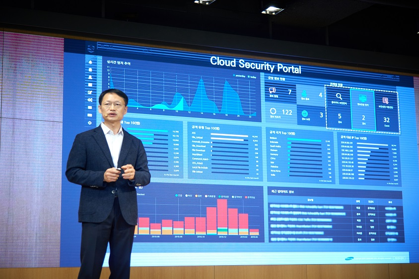 Youngseok Oh, Vice President and Leader of Security Planning Group, explaining about cloud security service